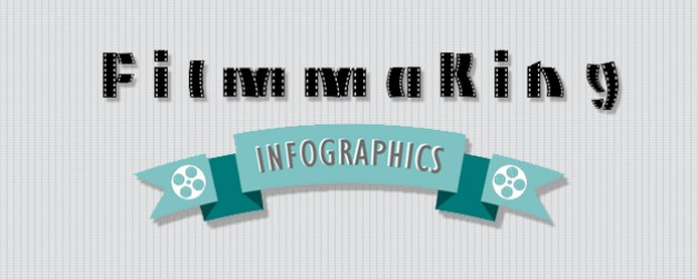 20 of the Best Filmmaking Related Infographics